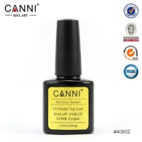 Topcoat Canni Matte Top Coat (matt) 7.5 ml